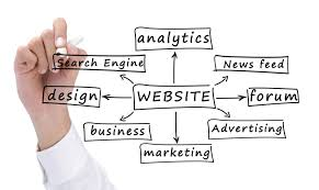 Why You Should Hire An Internet Marketing Company